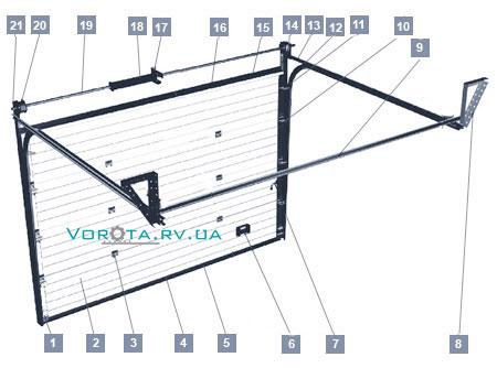 Конструкція гаражних воріт Гант
